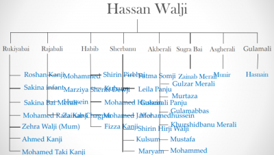The Walji Family-Lamu 26.png
